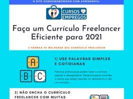 Currículo para Freelancer 2021
