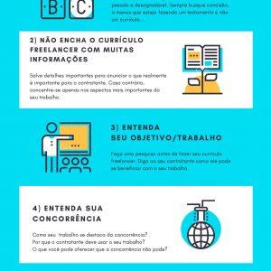 Currículo para freelancer 2021 – Modelos para imprimir