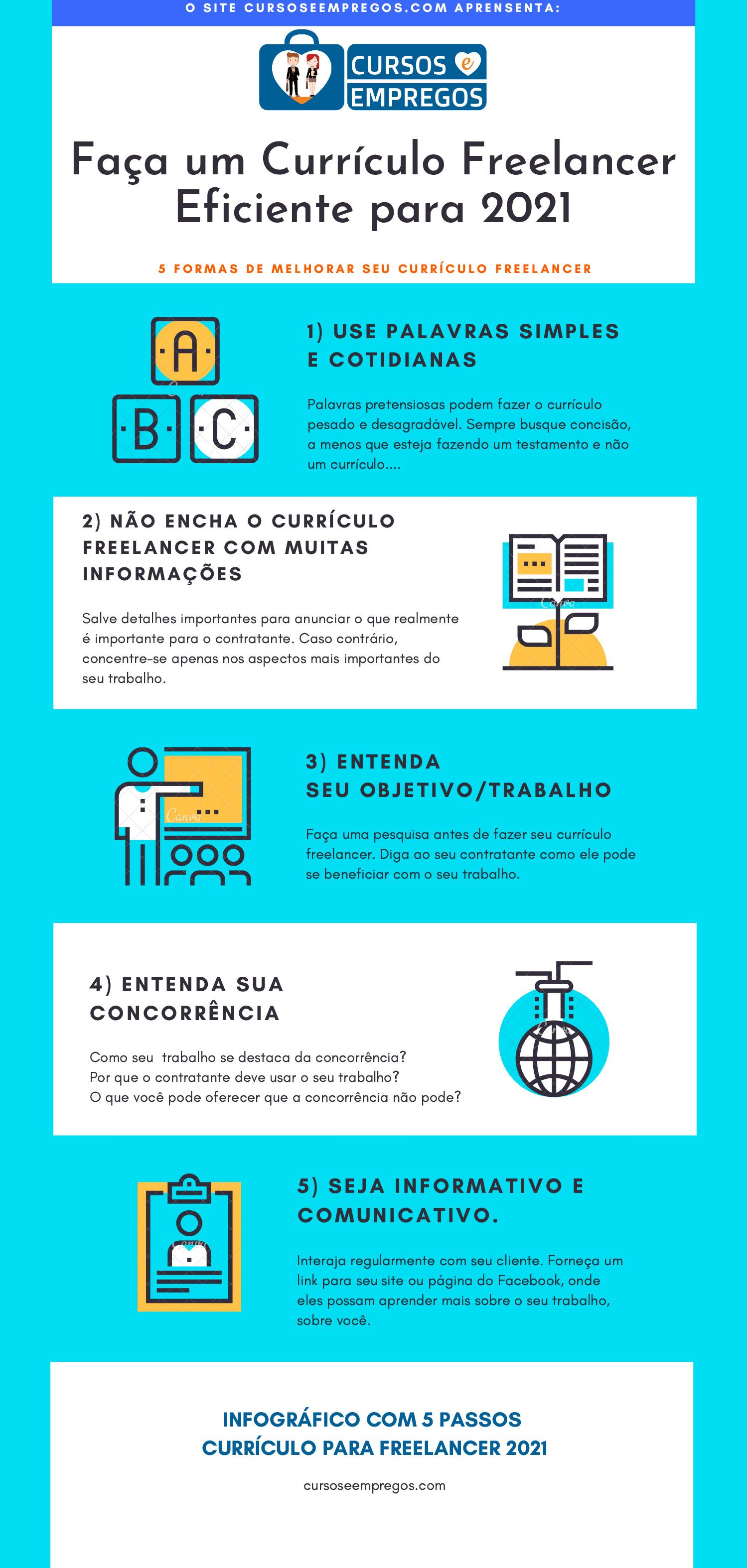 Currículo para Freelancer 2021